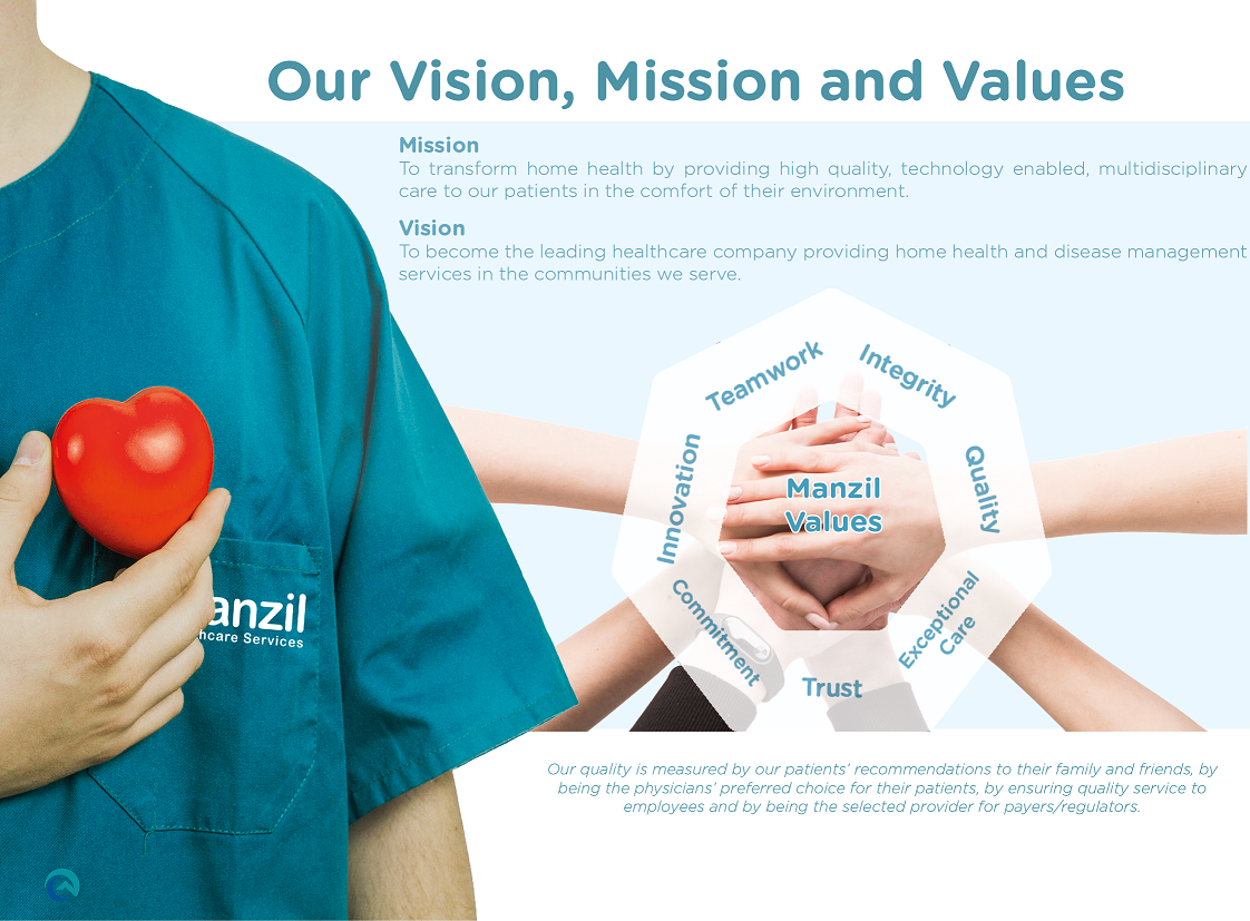 Manzil Health Vision , Mission and Values Infographic