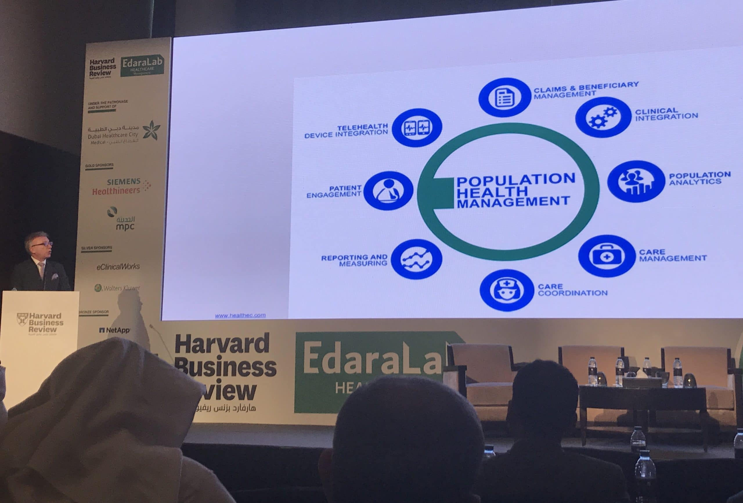 Dr. Sarper Tanli speaking at the Harvard Business Review Arabias EdaraLab